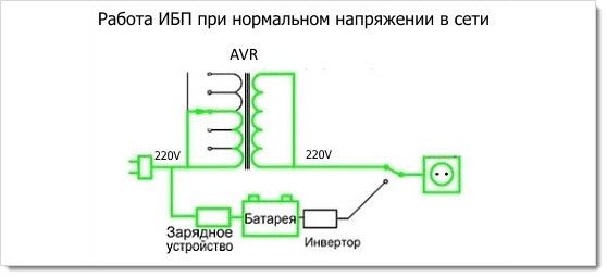 ups-interaktiv-12