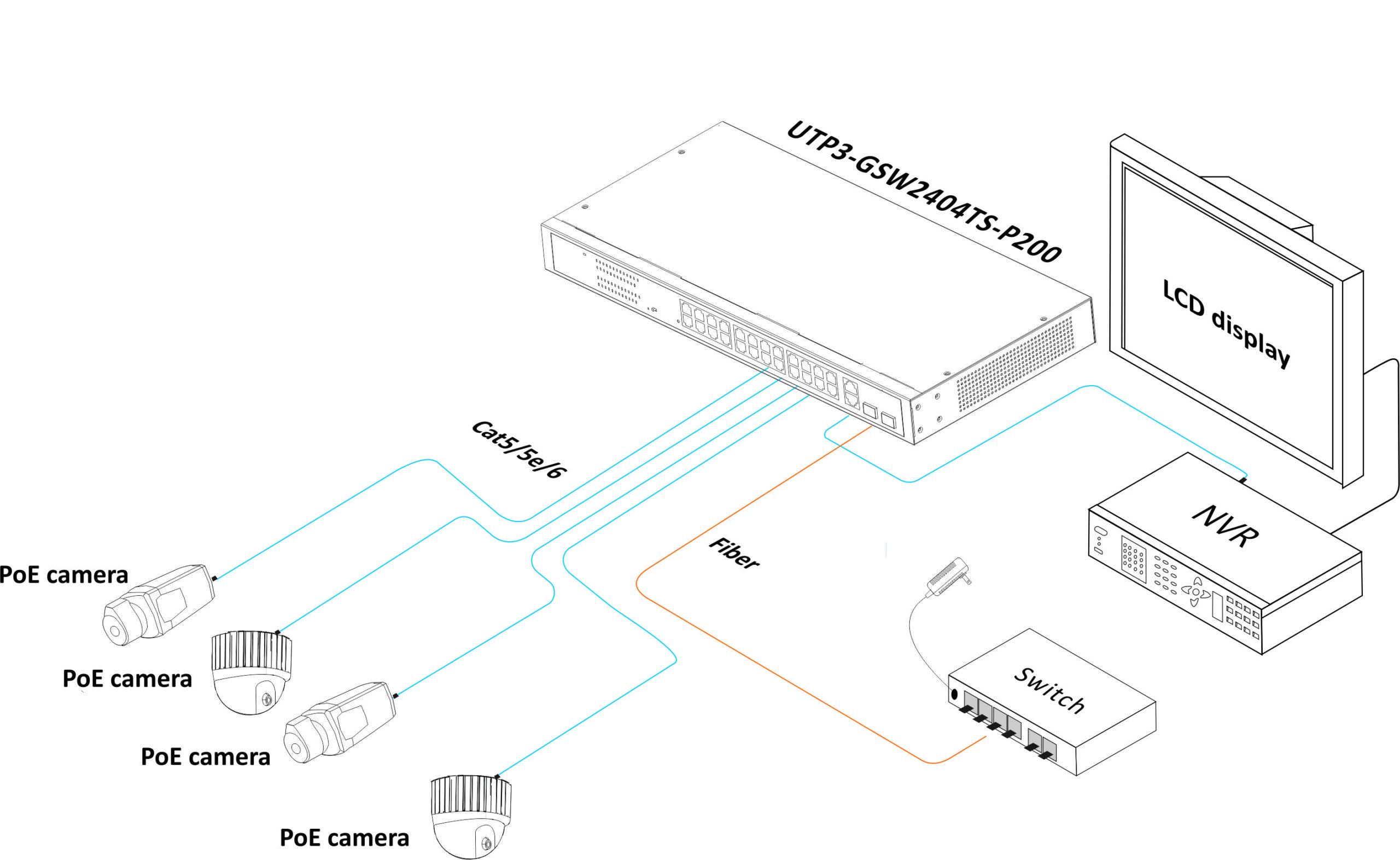 UTP3-GSW2404TS-P200系列用户手册EN(v1.0)