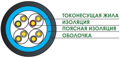 schema ksvpp